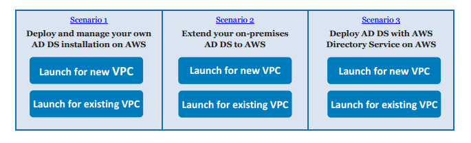 AWS Template.PNG